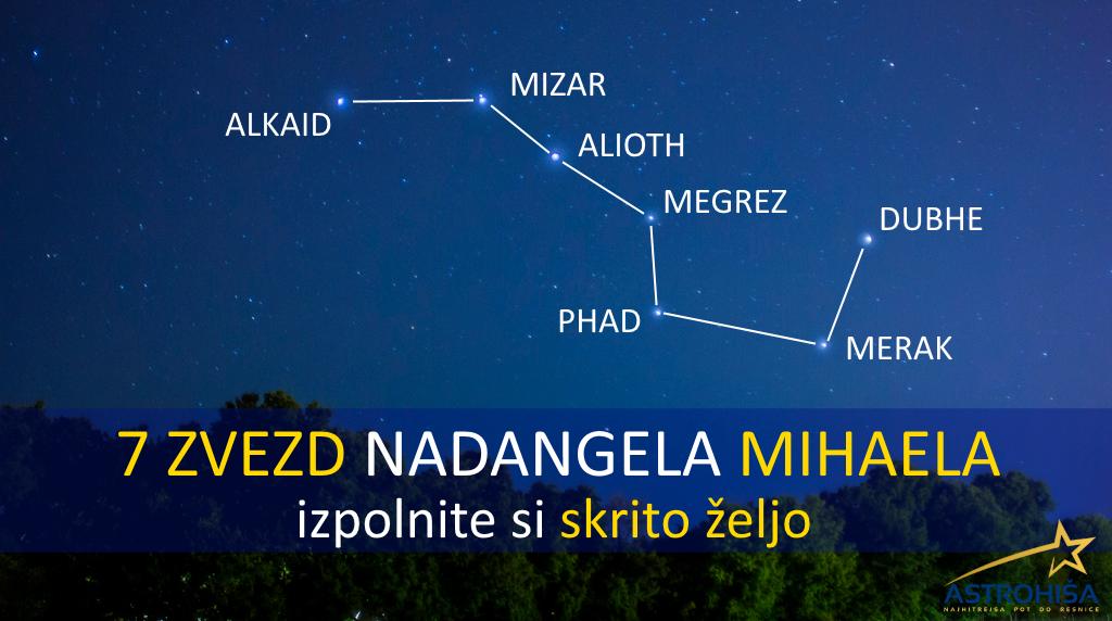 7_zvezd_nadangela_mihaela_uresnici_zelje_astrohisa