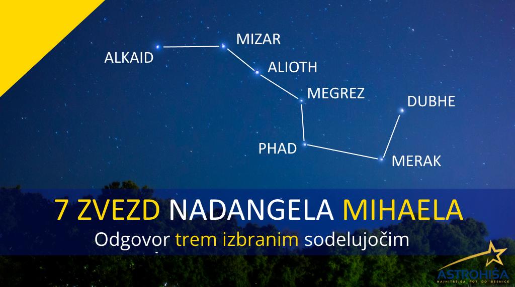 7_zvezd_nadangela_mihaela_uresnici_zelje_astrohisa_izzrebanci